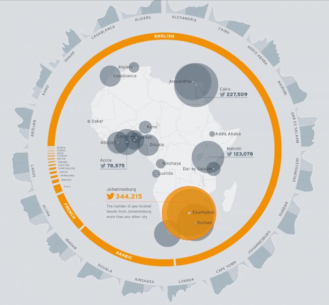 Geolocalisation des foyers de tweets en Afrique. (ROUTARDS)
